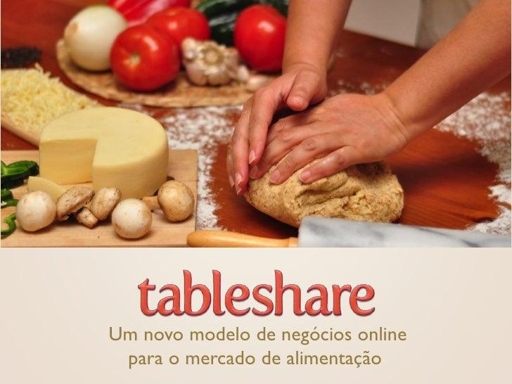 Um novo modelo de negócios online para o mercado de alimentação