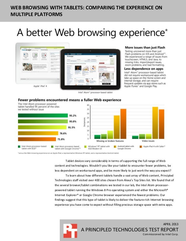 APRIL 2013A PRINCIPLED TECHNOLOGIES TEST REPORTCommissioned by Intel Corp.WEB BROWSING WITH TABLETS: COMPARING THE EXPERIE...