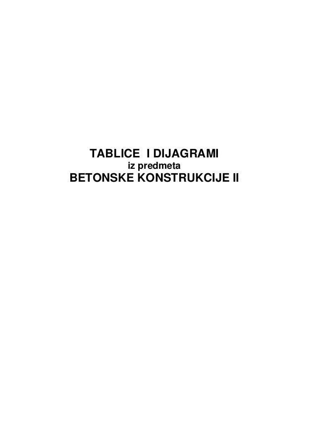 Tablice 4