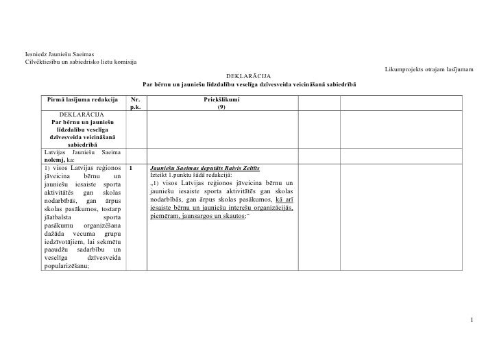 Iesniedz Jauniešu SaeimasCilvēktiesību un sabiedrisko lietu komisija                                                      ...