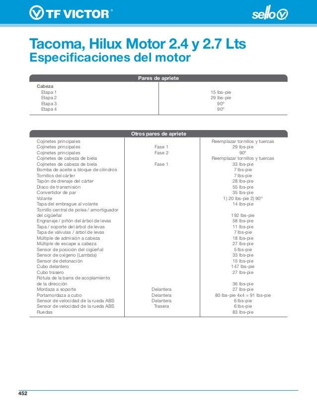 Tacoma, Hilux Motor 2.4 y 2.7 Lts      Especificaciones del motor                                                    Pares ...