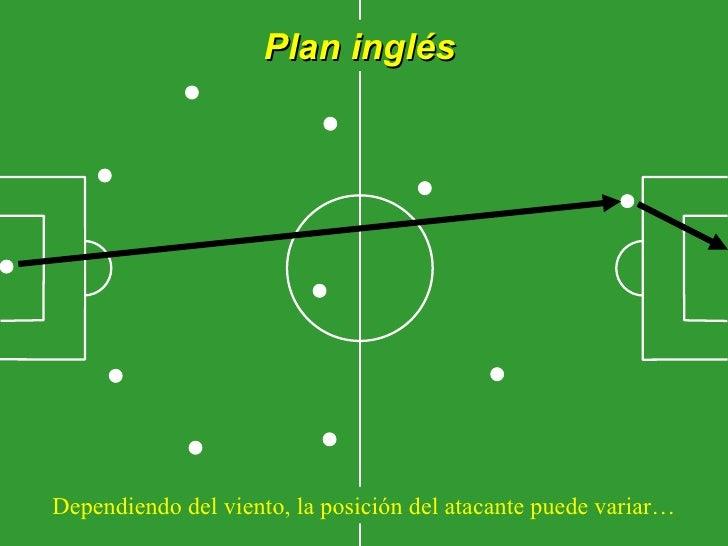 Plan inglés Dependiendo del viento, la posición del atacante puede variar…