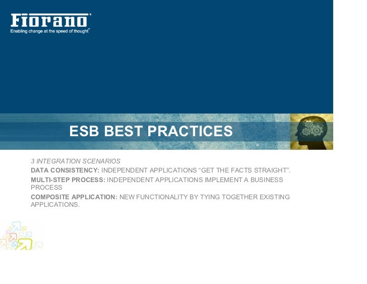 "ESB BEST PRACTICES3 INTEGRATION SCENARIOSDATA CONSISTENCY: INDEPENDENT APPLICATIONS ""GET THE FACTS STRAIGHT"".MULTI-STEP PR..."