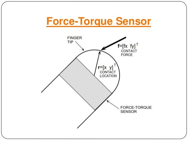 tactile sensors and their robotic applications