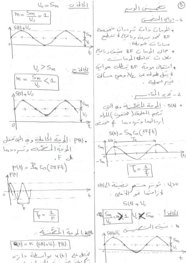 modulation d'amplitude (cours en arabe)