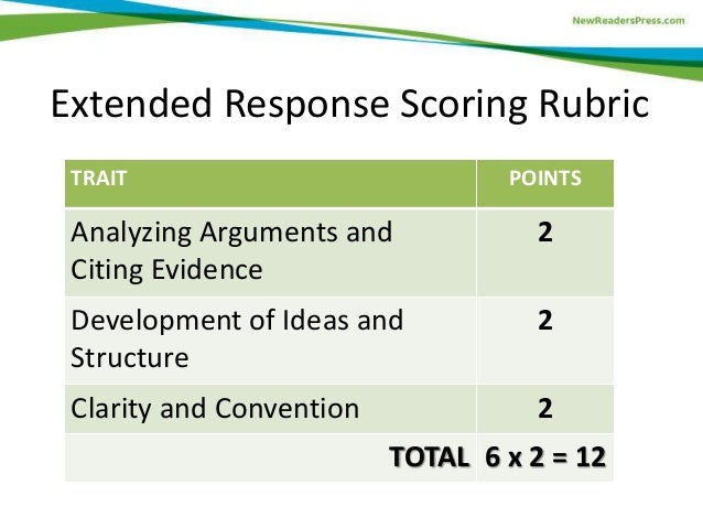 ged essay scoring matrix Equip rubric for lessons & units: mathematics grade: mathematics lesson/unit title: answer keys and scoring guidelines that provide sufficient guidance for.