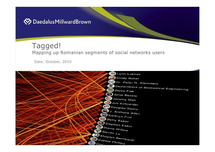 Tagged!Mapping up Romanian segments of social networks usersDate: October, 2010
