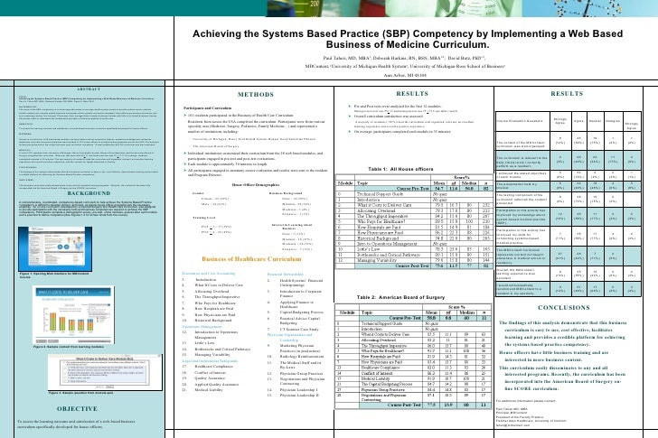 Achieving the Systems Based Practice (SBP) Competency by Implementing a Web Based Business of Medicine Curriculum. <ul><li...