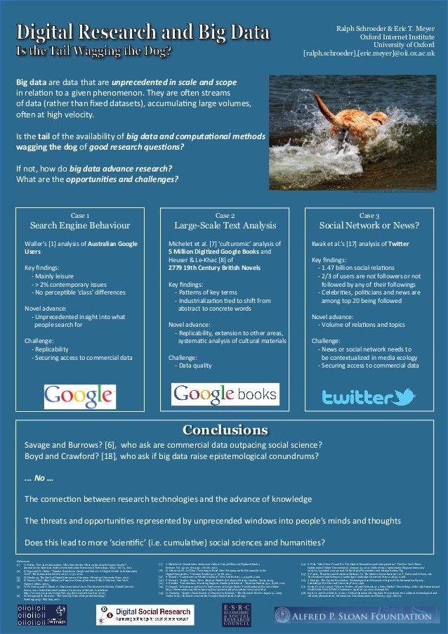 Digital Research and Big Data                                                                                             ...