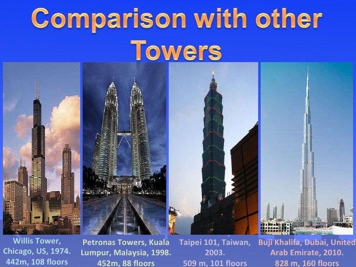 Twin Towers Essay  Tok Talk  Category  Tok Essay  Edublogs  Argument Essay Synthesis Essay Ap Language Composition Ppt World Trade  Center Memorial