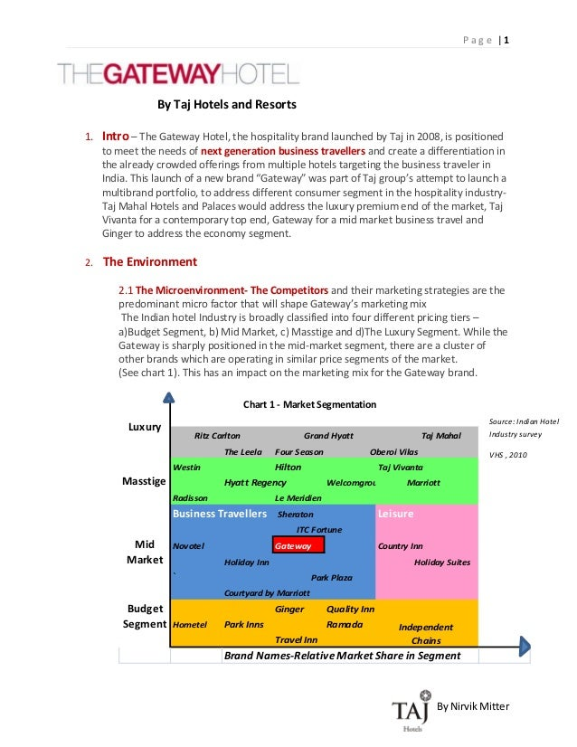 swot analysis of taj hotel Guest satisfactions and performance management: case study of vivanta by taj blue diamond 71 swot analysis or more collective known as the taj hotels.