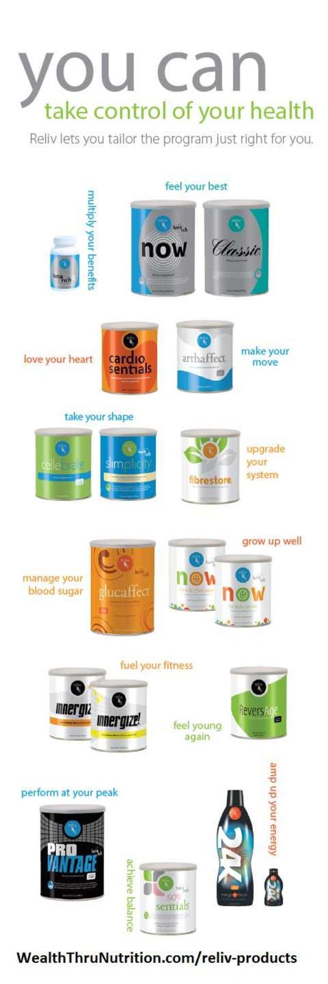 Take control of your health with Reliv nutritional products!