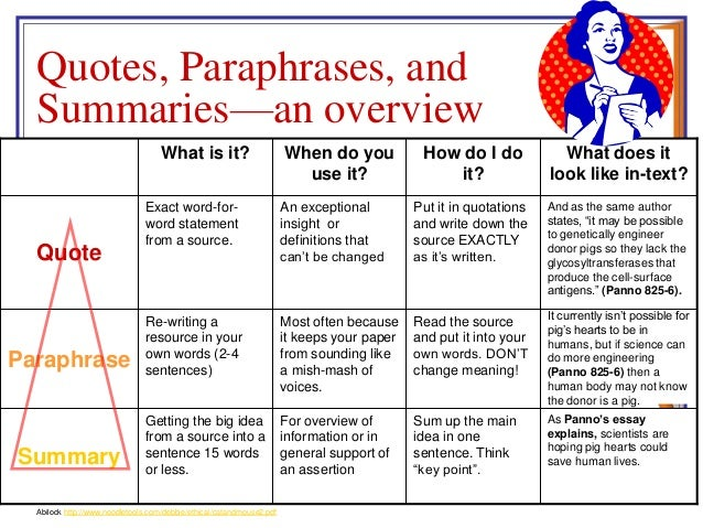 Machiavelli Essay Thesis