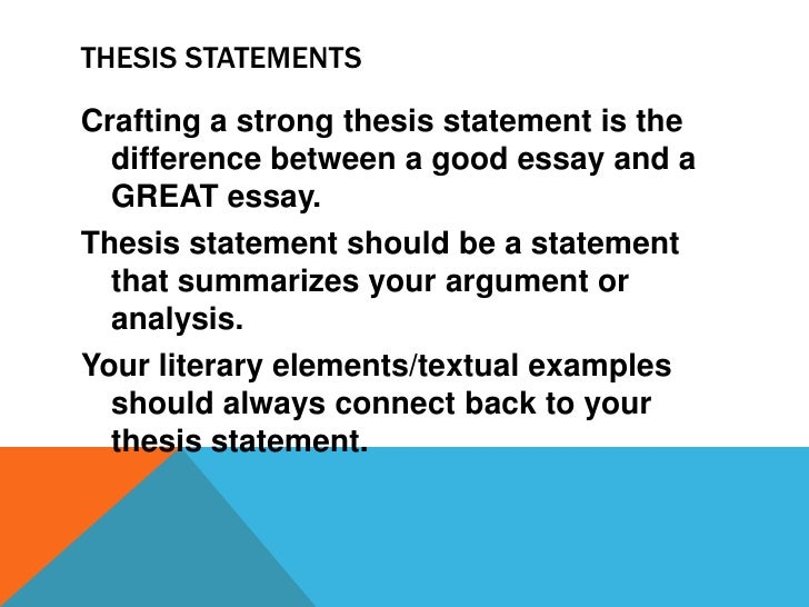 building a good thesis statement The thesis statement is a vital part of your speech in this lesson, learn how to create a thesis statement and identify problems in existing.