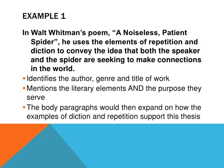 thesis statement for a noiseless patient spider Home study guides walt whitman: poems o captain my captain summary and analysis walt whitman: poems a noiseless patient spider a.