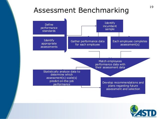 research papers on benchmarking 2 american institutes for research® international benchmarking: state education performance standards the overall finding in the study is that the differences in the.