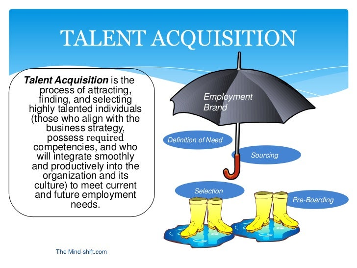 Business Acquisition Process Acquisition is The Process