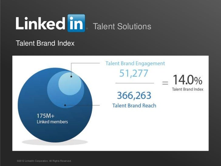 Talent SolutionsTalent Brand Index©2012 LinkedIn Corporation. All Rights Reserved.