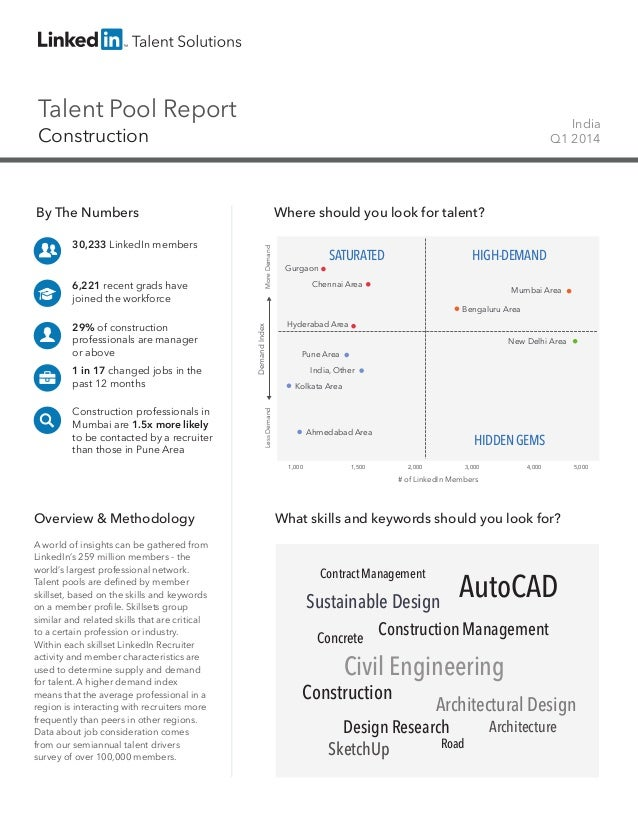 Talent Pool Report Construction India Q1 2014 By The Numbers 30,233 LinkedIn members 6,221 recent grads have joined the wo...