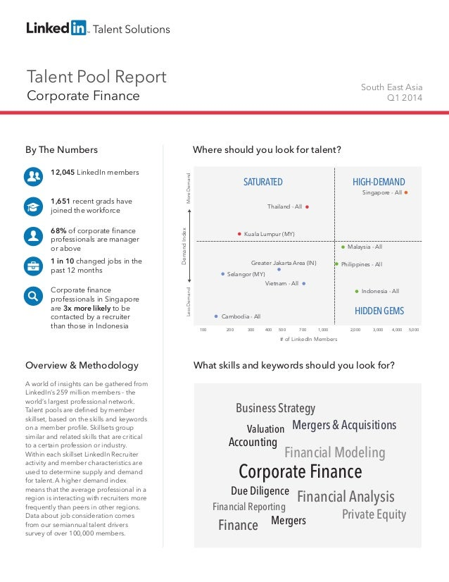 Talent Pool Report Corporate Finance South East Asia Q1 2014 By The Numbers 12,045 LinkedIn members 1,651 recent grads hav...
