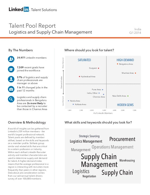Talent Pool Report Logistics and Supply Chain Management India Q1 2014 By The Numbers 39,977 LinkedIn members 7,509 recent...