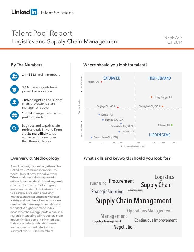 Talent Pool Report Logistics and Supply Chain Management North Asia Q1 2014 By The Numbers 21,488 LinkedIn members 3,143 r...