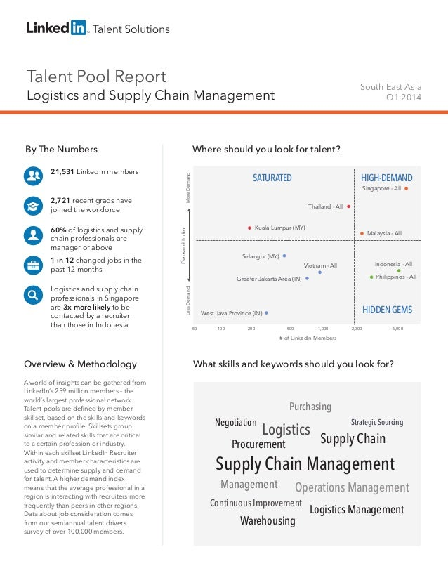 Talent Pool Report Logistics and Supply Chain Management South East Asia Q1 2014 By The Numbers 21,531 LinkedIn members 2,...