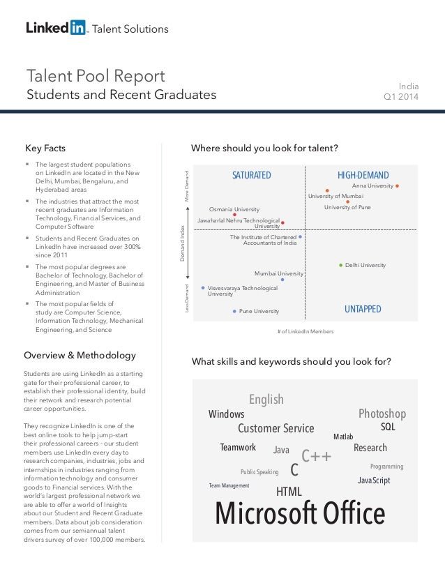 Talent Pool Report Students and Recent Graduates India Q1 2014 Key Facts Overview & Methodology Students are using LinkedI...