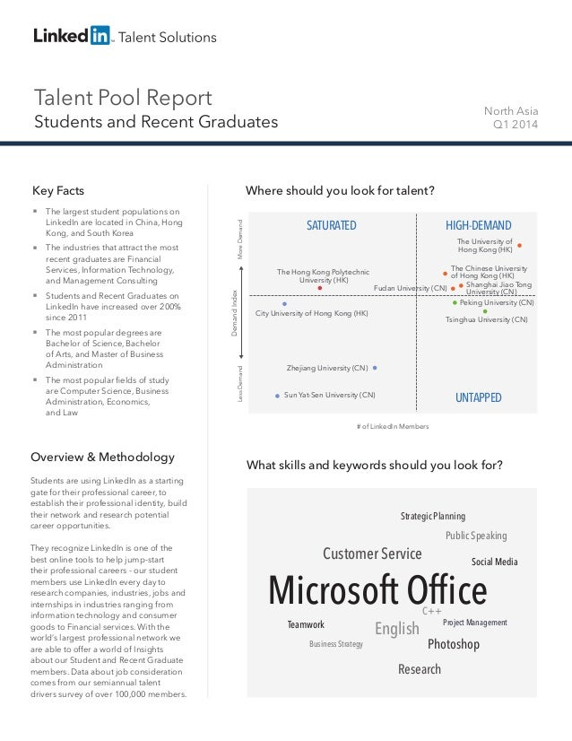 Talent Pool Report Students and Recent Graduates North Asia Q1 2014 Key Facts Overview & Methodology Students are using Li...