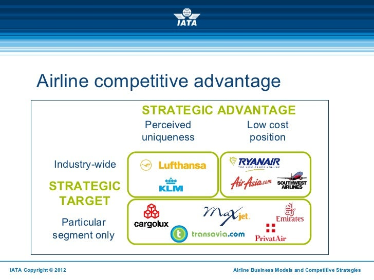 strategy easyjet essay example Easyjet is faced with balancing technological advancements, for example, the use of the internet on distribution and cost synergies from industry consolidation, and the risk of rising costs and competitive pricing.