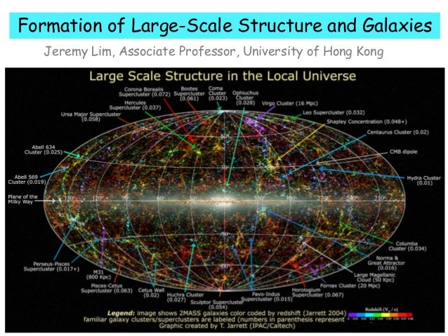 Formation of Large-Scale Structure and Galaxies Jeremy Lim, Associate Professor, University of Hong Kong