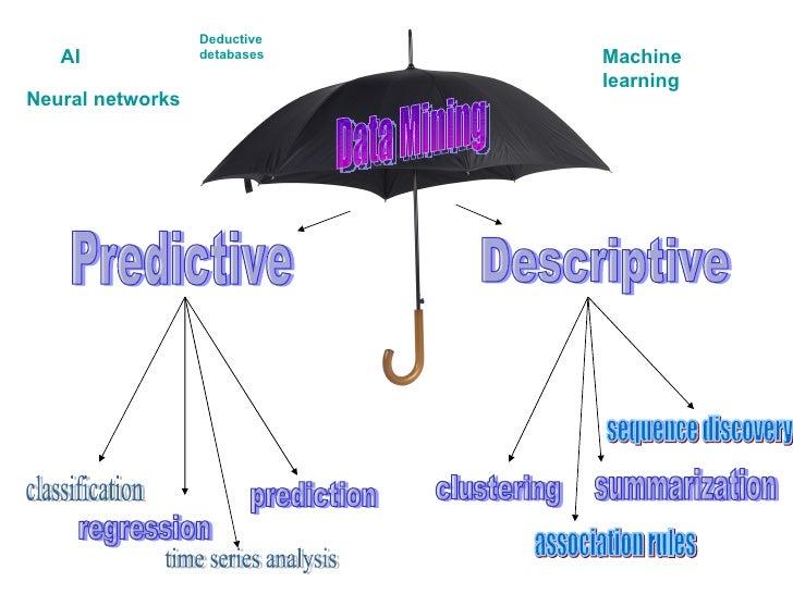 Data Mining Predictive Descriptive classification regression time series analysis prediction clustering association rules ...