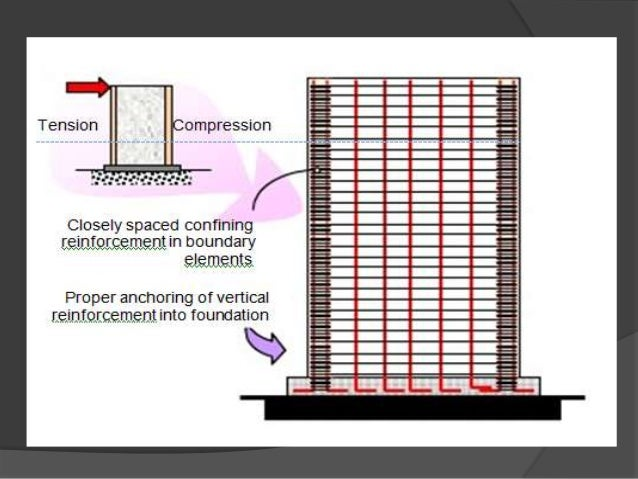 bundled tube structure system pdf