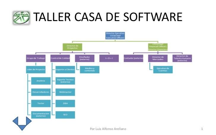 Taller casa de software