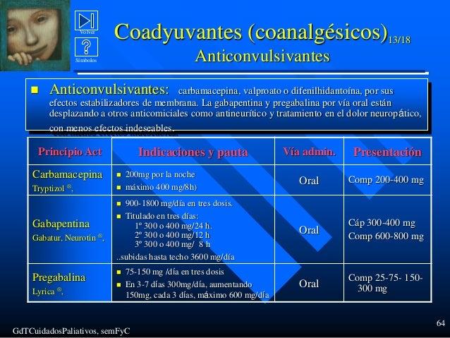 zoloft vs celexa diffrence in medication