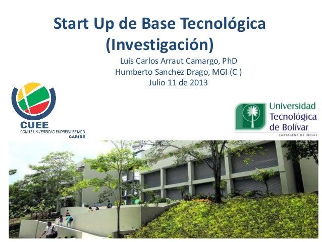 Start Up de Base Tecnológica (Investigación) Luis Carlos Arraut Camargo, PhD Humberto Sanchez Drago, MGI (C ) Julio 11 de ...
