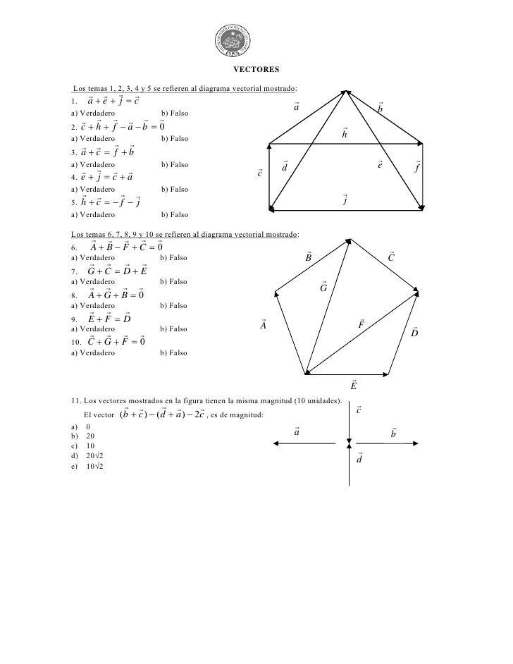 VECTORESLos temas 1, 2, 3, 4 y 5 se refieren al diagrama vectorial mostrado:                        1. a  e  j  c  ...
