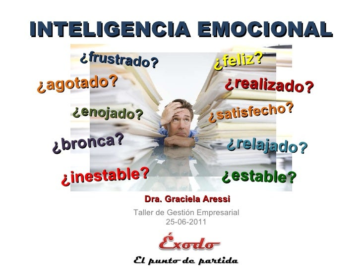 INTELIGENCIA EMOCIONAL Dra. Graciela Aressi ¿frustrado? El punto de partida ¿feliz? ¿agotado? ¿enojado? ¿bronca? ¿realizad...