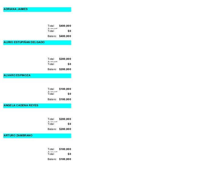 ADRIANA JAIMES                           Total   $400,000                           Aument                           Total...