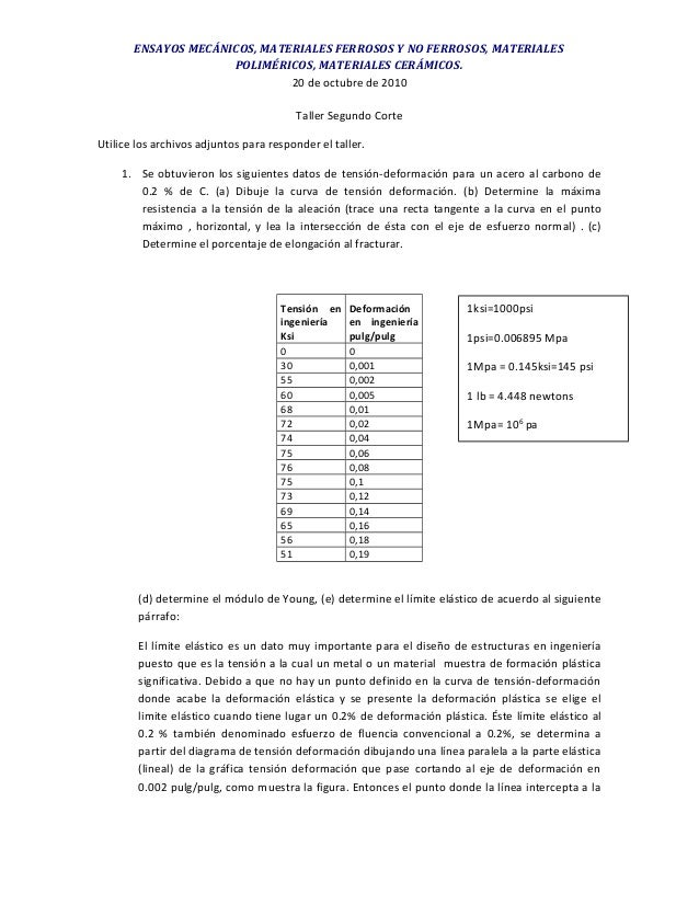 ENSAYOS MECÁNICOS, MATERIALES FERROSOS Y NO FERROSOS, MATERIALES POLIMÉRICOS, MATERIALES CERÁMICOS. 20 de octubre de 2010 ...