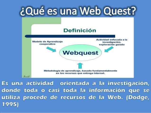 Para insertar imágenes a nuestra Web Quest, buscamos imágenes en la Web, las copiamos, las pegamos y aparece el cuadro de ...
