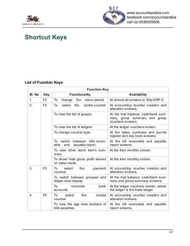 Tally Shortcut Keys