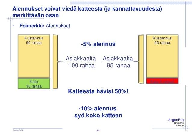 http://image.slidesharecdn.com/taloudenperusteetosa06kannattavuus-141006104647-conversion-gate02/95/talouden-perusteet-osa-06-kannattavuus-17-638.jpg?cb=1412592435
