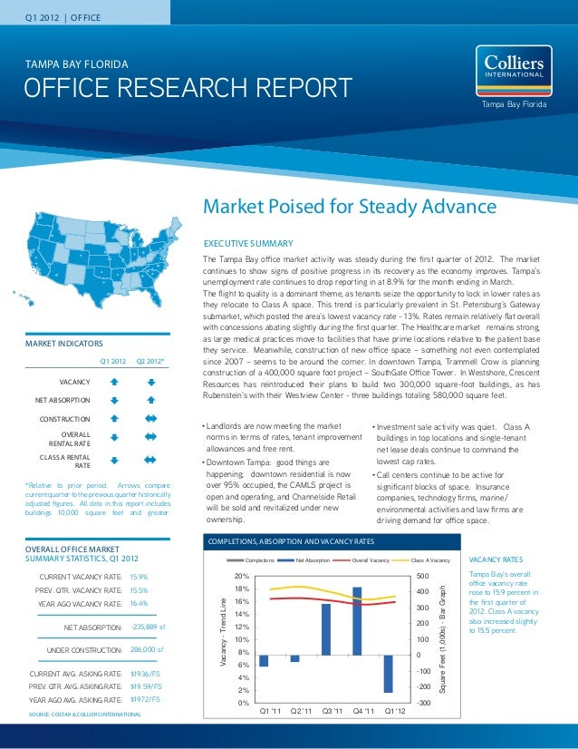 Tampa Bay Office Market Report - Q1 2012