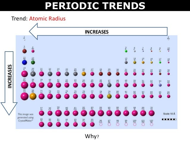13 Periodic Table Trend In Atomic Size Size Trend Table Atomic In