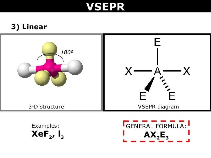 The gallery for --> Xef2 Vsepr Xef2 Vsepr