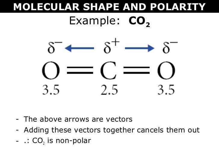 determining the number of water molecules How to calculate the number of molecules in moles of carbon : chemistry and physics calculations  calculate the number of molecules in moles of carbon dioxide with help from a teacher with.