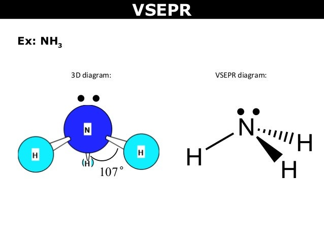 Related Keywords & Suggestions for nh3 vsepr