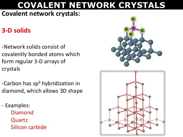 Covalent Solids Tang 10 structure and ...