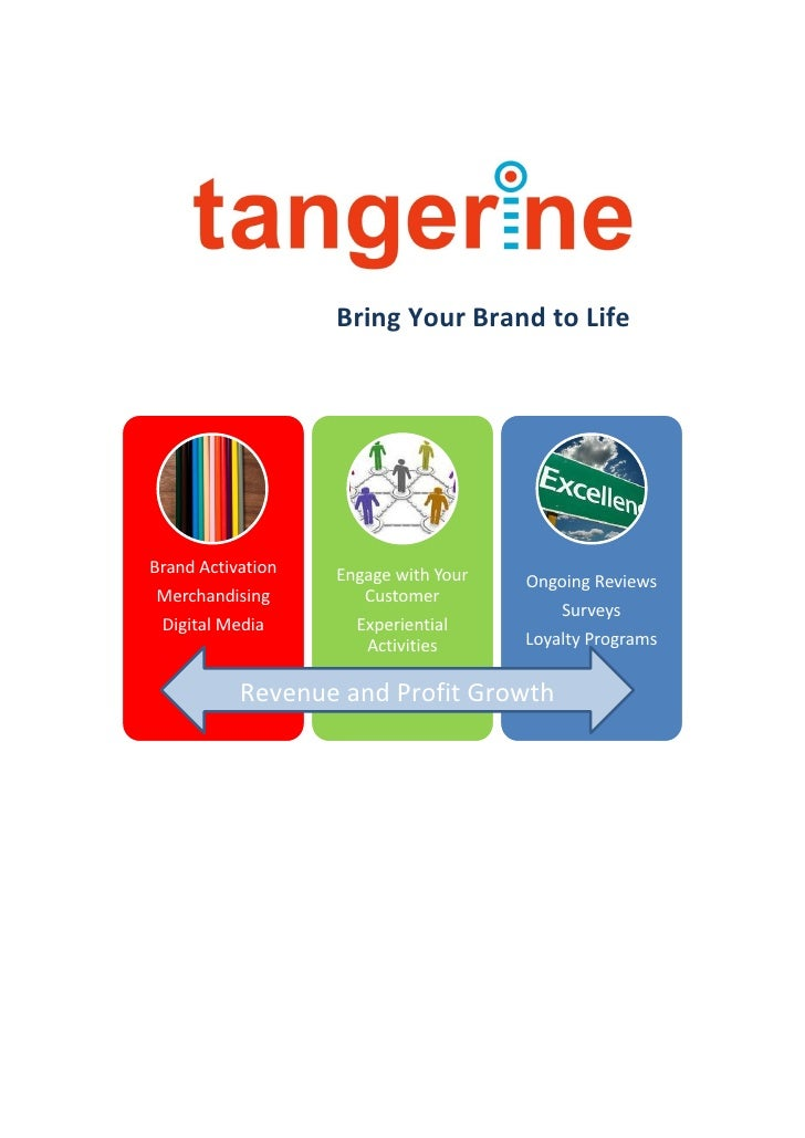 Bring Your Brand to LifeBrand Activation   Engage with Your   Ongoing ReviewsMerchandising         Customer               ...